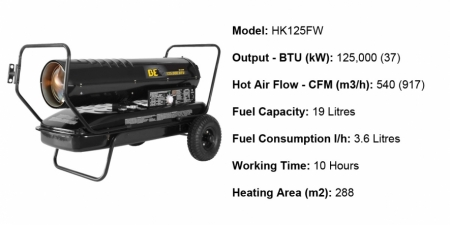 Forced Air Diesel Heater - HK125FW - $899.00