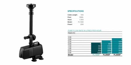 PondMAX PL1000 Low Voltage Fountain Pump 12volt - $131.00