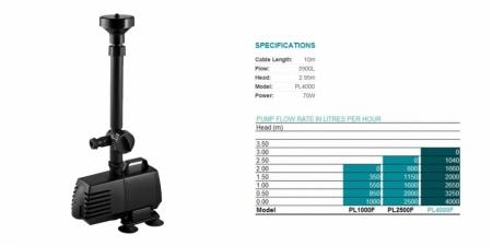 PondMAX PL4000 Low Voltage Fountain Pump 12volt - $259.00