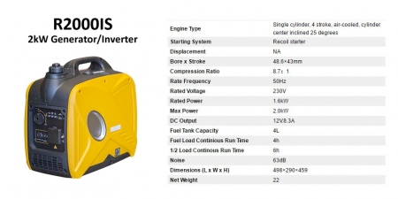 R2000IS 2KW Inverter Generator