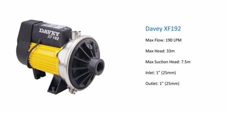 Davey XF192 - P.O.A