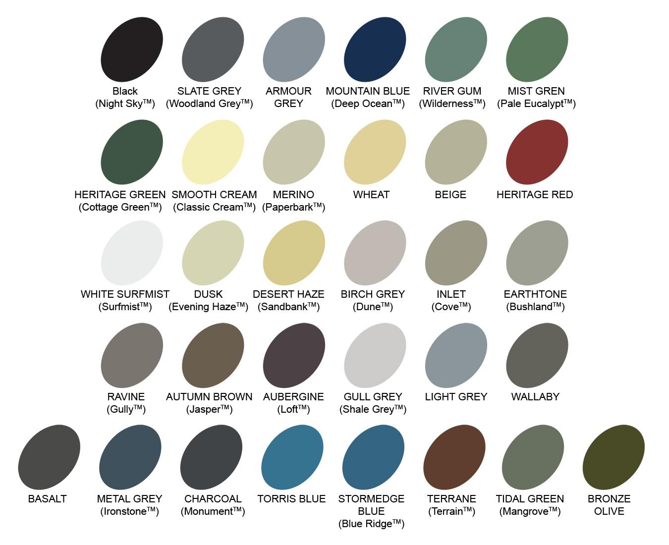 Tank Master - Colour Range
